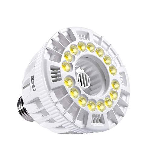 SANSI LED Pflanzenlampe Vollspektrum 15W E27 Pflanzenlicht Tageslichtweiß, Voller Zyklus Wachstumslampe für Gewächshäusern,Innengärten,GrowBox,Zimmerpflanzen,Hydroponische Pflanzen