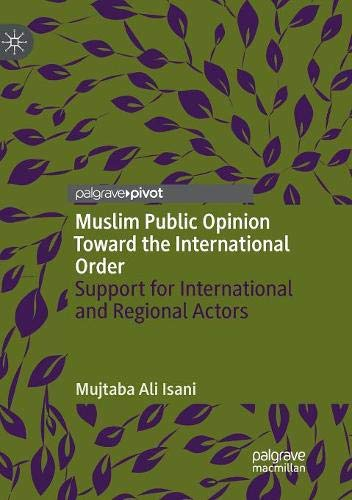 Muslim Public Opinion Toward the International Order: Support for International and Regional Actors
