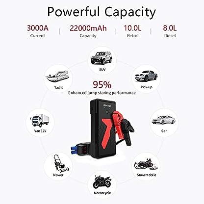 Arrancador Bateria Coche, JUMTOP 22000Mah 3000A Pico Arrancador Coche, Arranque Bateria Coche (Motor 10L Gas / 8L DiéSel), Jump Starter-BateríA AutomáTica Cargador TeléFono Bancario USB LED