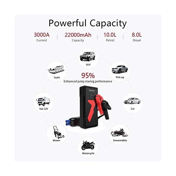 JUMTOP Arrancador de Coches, 22000Mah 3000A Arrancador de Baterias de Coche, Arranque Bateria Coche (Motor 10L Gas / 8L…