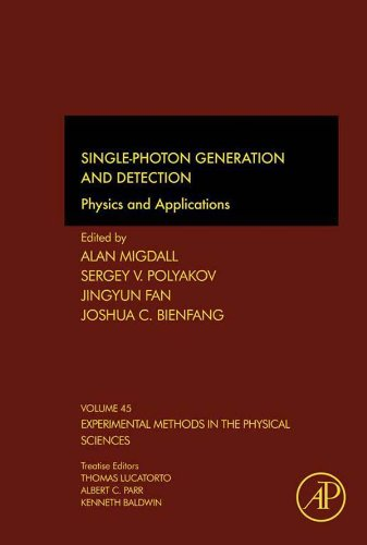 Optical Precursors: From Classical Waves to Single Photons (SpringerBriefs in Physics)