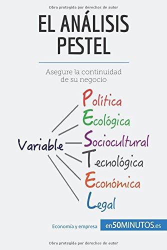 El análisis PESTEL: Asegure la continuidad de su negocio
