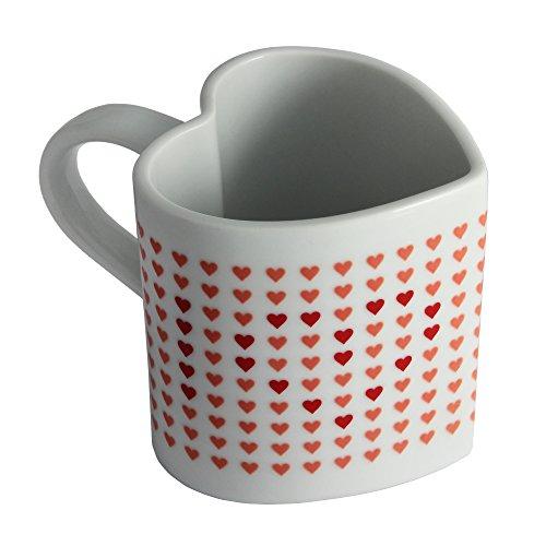 BBTradesales Calentar Cambio de la taza del amor