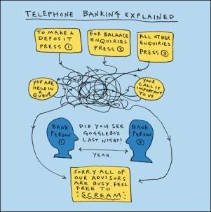 Humorvolle blanko Karte–(wdm-427800)–Telefon Banking–aus der Serie mindfulmess–geeignet für Geburtstage und andere Anlässe