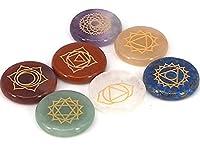 chakra stones allevia lo stress e la tensione, lenisce irritabilità, umore equilibrio, dissipa rabbia, la rabbia, la paura e l' ansia. chakra guarigione pietre di palma (dio pietre preziose pietre, pollice) sono liscia, lucida, a forma di ova...
