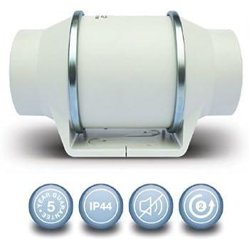 Prime Manrose Mf100T Amazon Co Uk Kitchen Home Wiring Database Wedabyuccorg