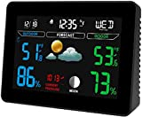 Weather Stations Review and Comparison