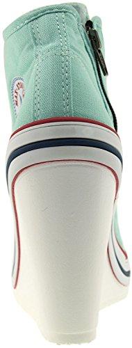 Maxstar 777 latérales zippées-Wedge Chaussures à talons Turquoise - Vert menthe