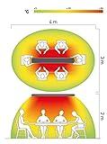 Infrarotheizstrahler Dunkelstrahler CasaTherm Heatpanel HOTTOP IP55 mattschwarz, [Ausführung]:3200 Watt