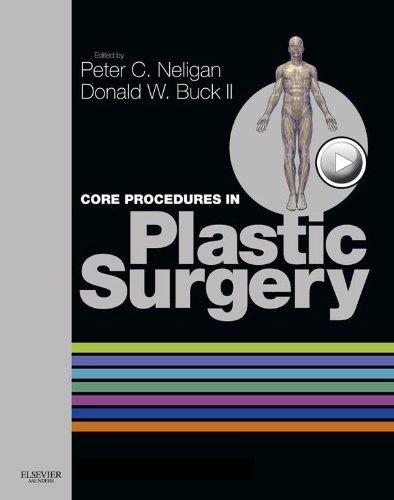 Descargar Torrent El Autor Core Procedures in Plastic Surgery E-Book Documentos PDF