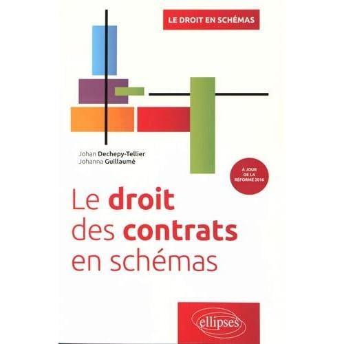 Le Droit des Contrats en Schémas