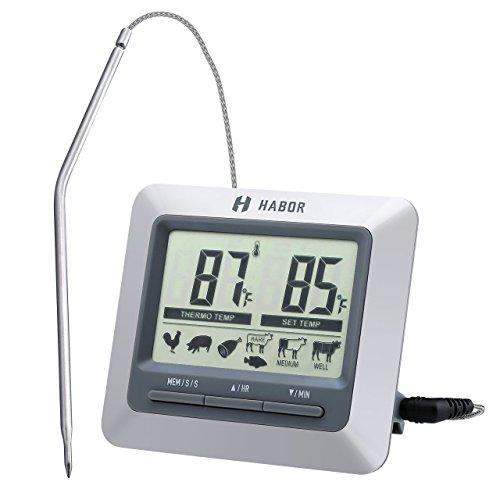 Habor Termometro