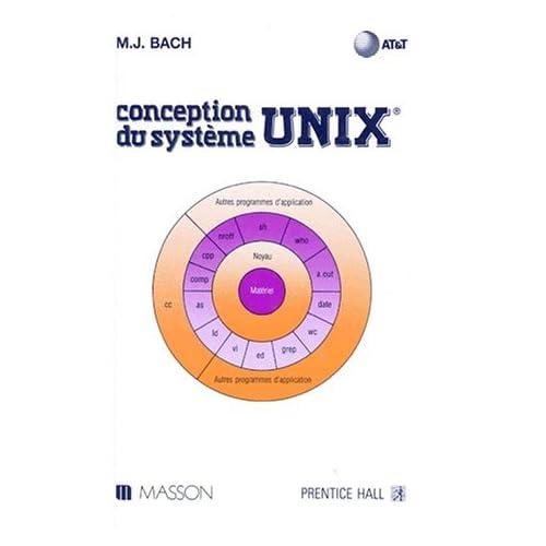 Conception du système Unix