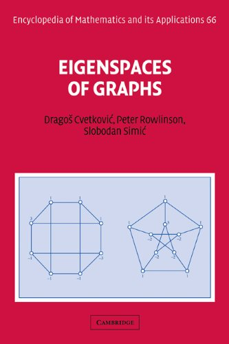 Eigenspaces of Graphs (Encyclopedia of Mathematics and its Applications) por Dragos Cvetkovic