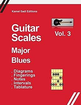 Guitar Scales Major Blues (English Edition) par [Sadi, Kamel]