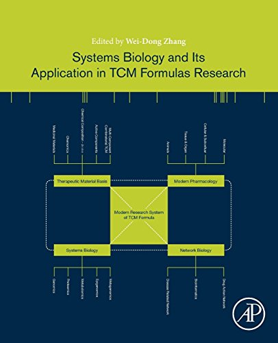 Systems Biology and Its Application in TCM Formulas Research