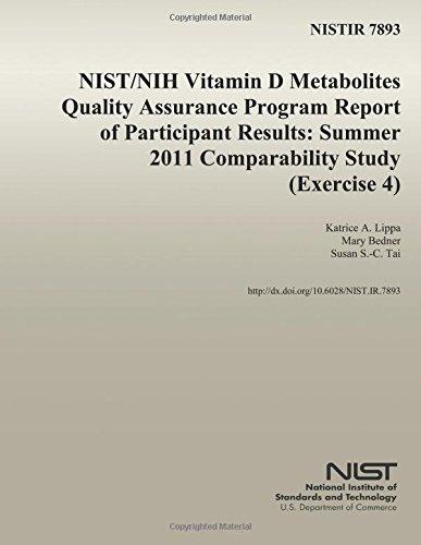 NISTIR 7893: NIST/NIH Vitamin D Metabolites Quality Assurance Program Report of Participant Results: Summer 2011 Comparability Study (Exercise 4) por U.S. Department of Commerce