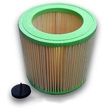 Kallefornia® Kallefornia K715–Filtro para aspiradoras Kärcher WD 3Premium redondo filtro tinta filtro