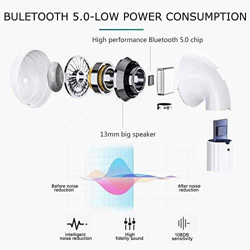 Verdaderos Inalámbricos Auriculares Bluetooth 4.2 Mini en el oído TWS Auriculares con Estuche de Carga,  Auriculares con cancelación de Ruido con micrófono para Llamadas Manos Libres