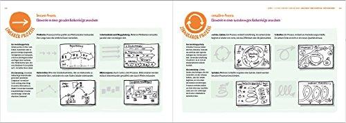 UZMO - Denken mit dem Stift: Visuell präsentieren, dokumentieren und erkunden - 7