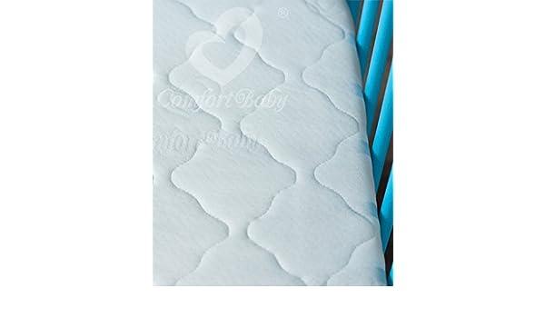 fortBaby teilbare Matratze für Beistellbett 90x40 cm