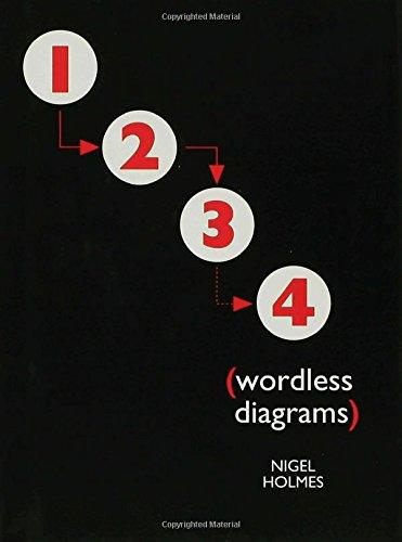 Wordless Diagrams por Nigel Holmes
