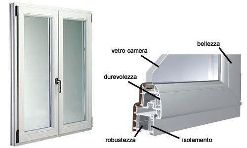 infissi-in-pvc-su-misura-porte-e-finestre-made-in-italy