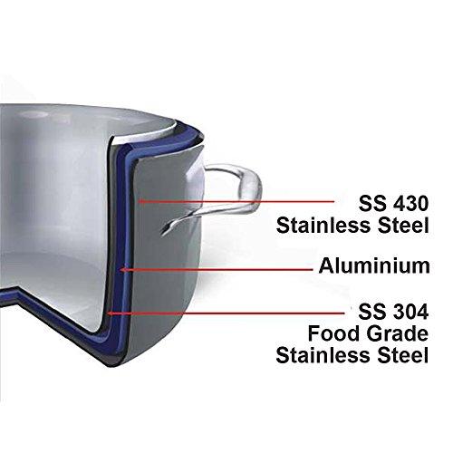 Vinod Stainless Steel Platinum Triply Tasla(30 cm 4.5 LTR)