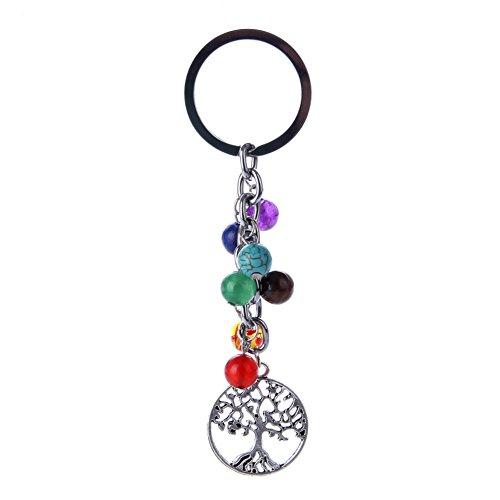 Oyfel Pulsera de curacion de 7 Chakras Pulsera de Amuleto Pulsera Ajustables Yoga Jade ágata Kundalini terapias magneticas curación energética Piedras de oracion de Buda Reiki (B07F6762PT)