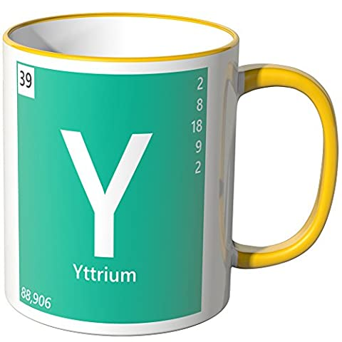 Wandkings® Tasse, Element Yttrium