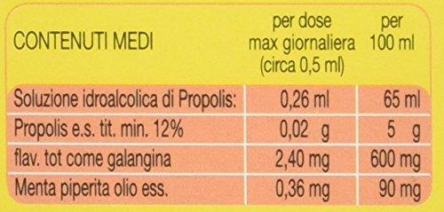 Propolgola Spray Forte - 20 ml 2 spesavip