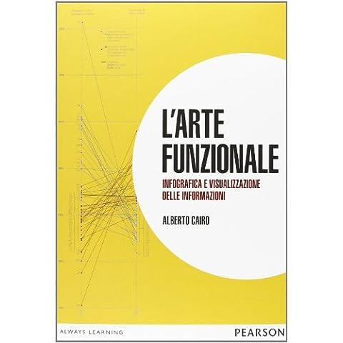 L'arte funzionale. Infografica e visualizzazione delle informazioni