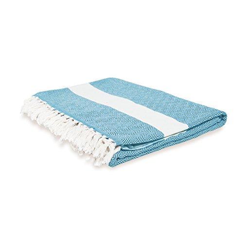 Lumaland Baumwolldecke Tagesdecke kräftige Farben aus 100% Baumwolle in Premiumqualität ca. 200 x 240 cm Ozean Blau