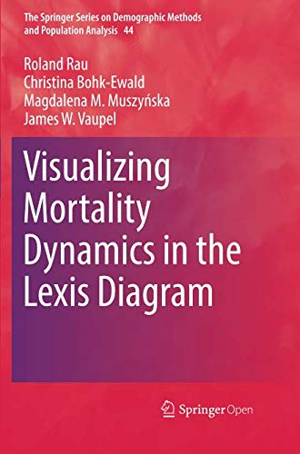 Visualizing Mortality Dynamics in the Lexis Diagram (The Springer Series on Demographic Methods and Population Analysis, Band 44)