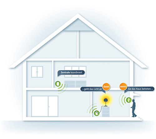 devolo Home Control Türkontakt/Fensterkontakt (Z-Wave Hausautomation, Haussteuerung per iOS/Android App, Smart Home Sensor, Funk Magnetkontakte) weiß - 5