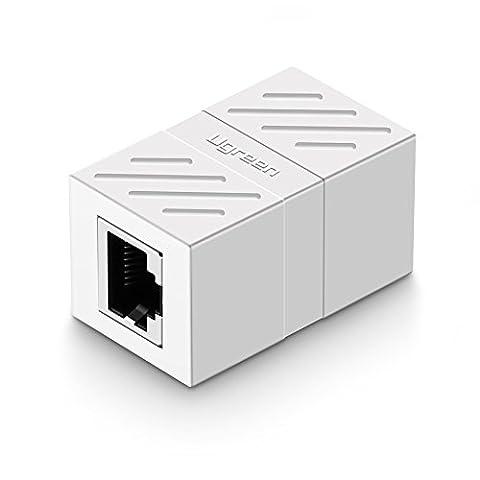 UGREEN Connecteur Ethernet, Cat 7,6,5 Conencteur Ethernet Réseau RJ45 8P8C Femelle à Femelle (Blanc)