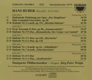 Sinfonien 1/8 Orchesterwerke