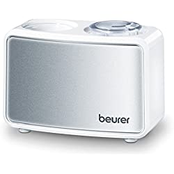 Beurer LB 12 Mini