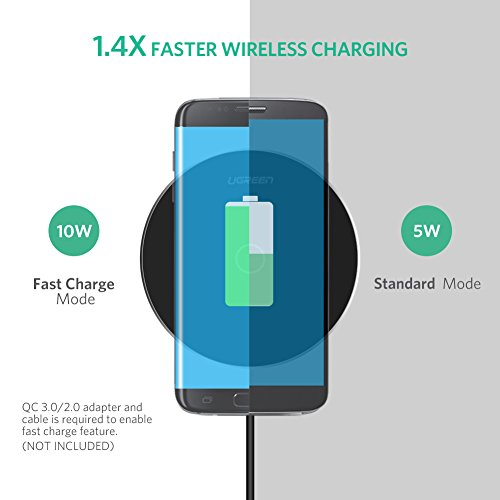 Cargador Inalámbrico UGREEN Qi Wireless