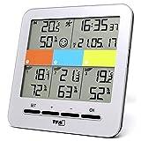 TFA Dostmann 30.3060.54 Funkthermo-Hygrometer Klima Home