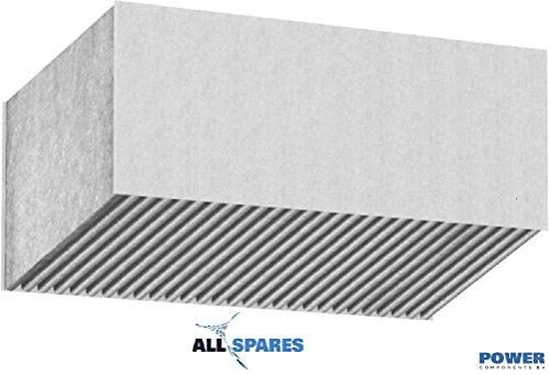 Bosch / Siemens / Neff / Gaggenau Cleanair Filter 678460 / 00678460 / LZ56200 / DSZ5220 / Z5170X1 von AllSpares
