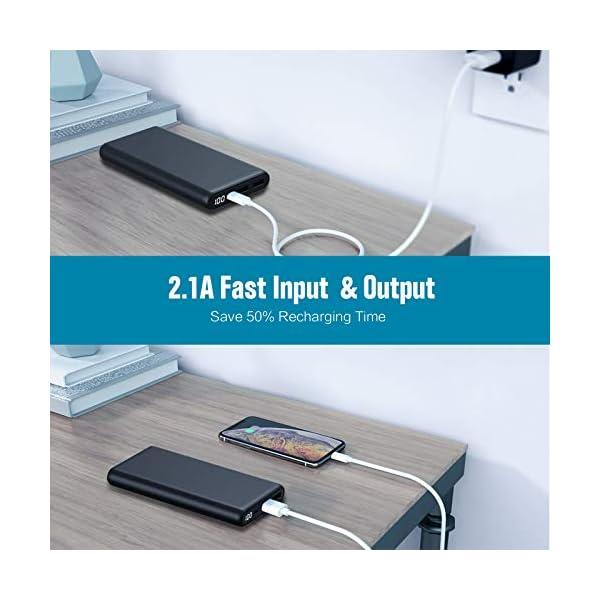 Trswyop Power Bank 24800mAh, 【Ultima Versione-Ricarica Veloce】 Caricabatterie Portatile con LCD Digital Display… 5 spesavip