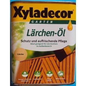 Xyladecor Wirkt Wasser und Schmutz abweisend