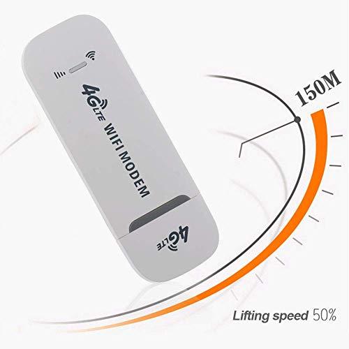 TXYFYP 4G WiFi Dongle Libre