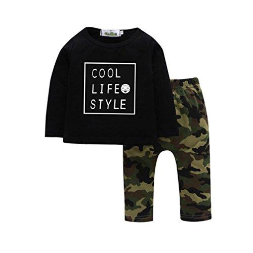 Baby Clothing Set...