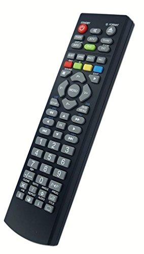 Ersatz Fernbedienung für TV SANSUI - Sansui Fernbedienung
