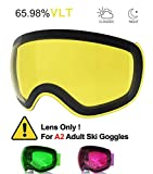 Best lente de gafas - Gafas de Esquí, eDriveTech Máscara Gafas Esqui Snowboard Review