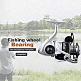 Questquo Metal Lightweight Ball Bearing Fishing Spinning Reel Right Left Hand Interchangeable Collapsible Rocker Arm Fishing Equipment Color Hc3000