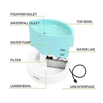 pecute Fontaine à Eau pour Chat Fontaine à Fleur pour Chat Chien 1.6 LDistributeur Fontaine d'eau Automatique pour Animaux-Débit réglable-Pack de 2 filtres à Charbon (Bleu)