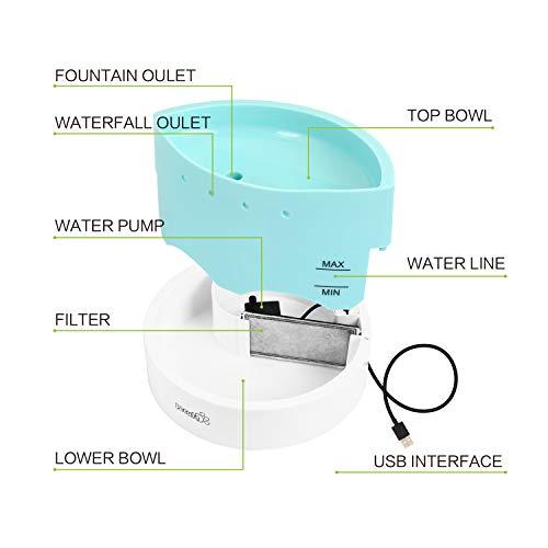 Zoom IMG-1 pecute fontana per gatto 45db